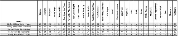2017-Linear-Appraisal